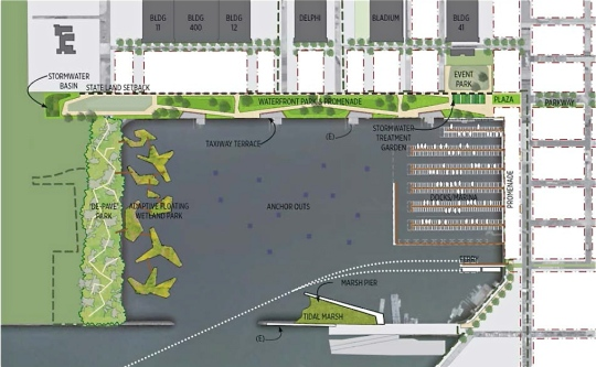 Seaplane Lagoon green areas (proposed)
