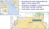 Site 3 soil excavation w:map