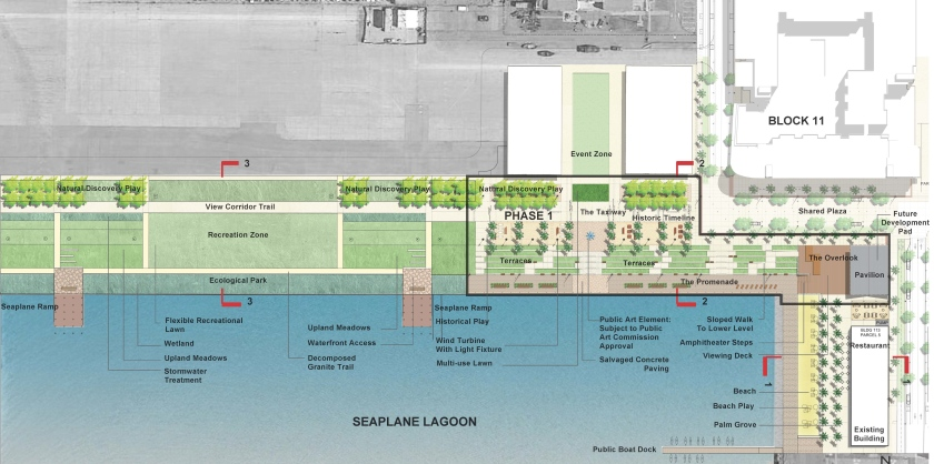 AP Waterfront Plans